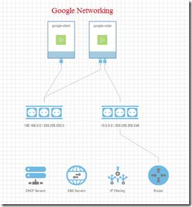 googlenet