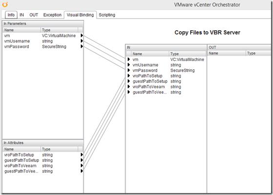 vco-copyfiles