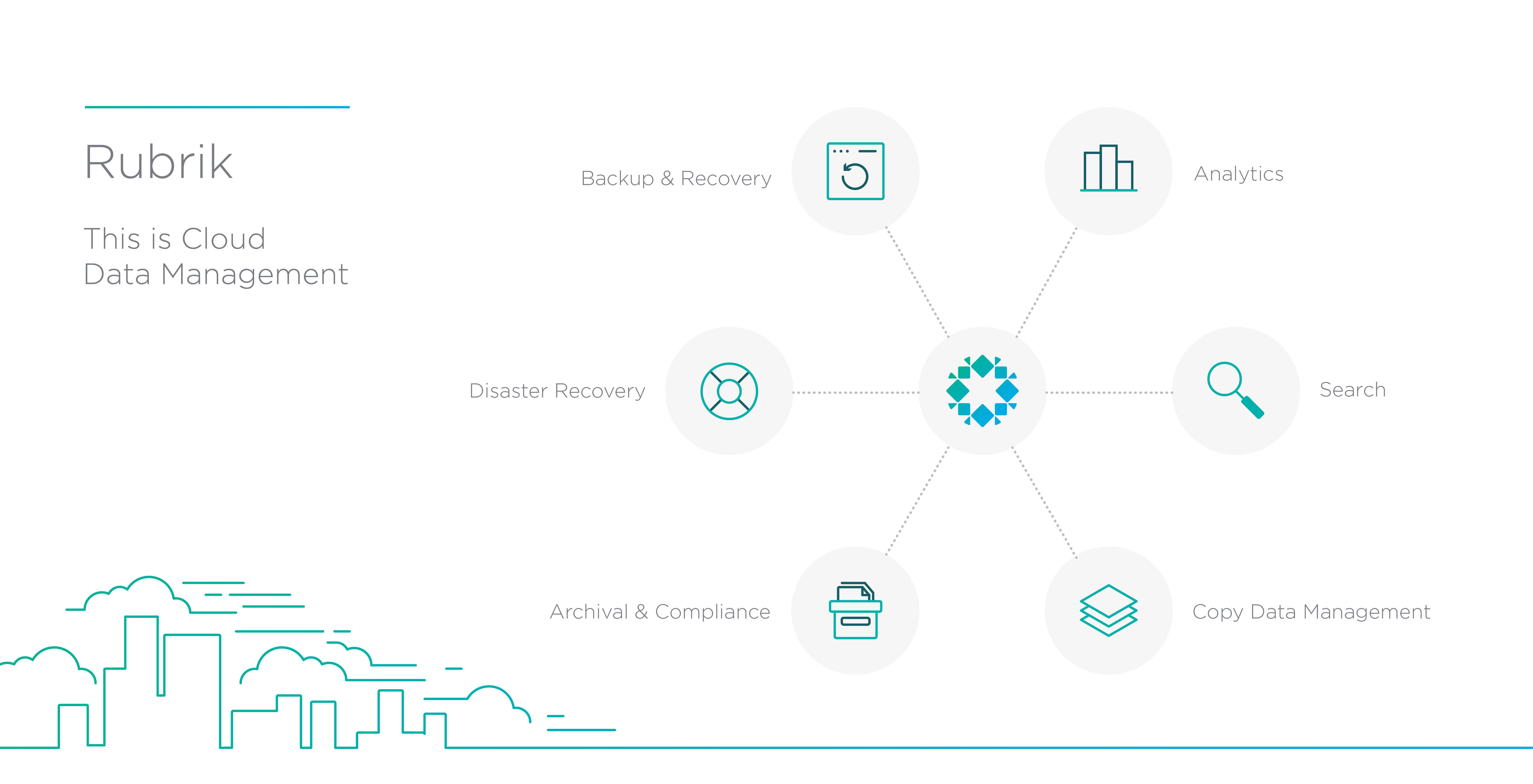 Rubrik Firefly Cloud Data Management