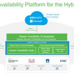Veeam Availability Platform Graphic