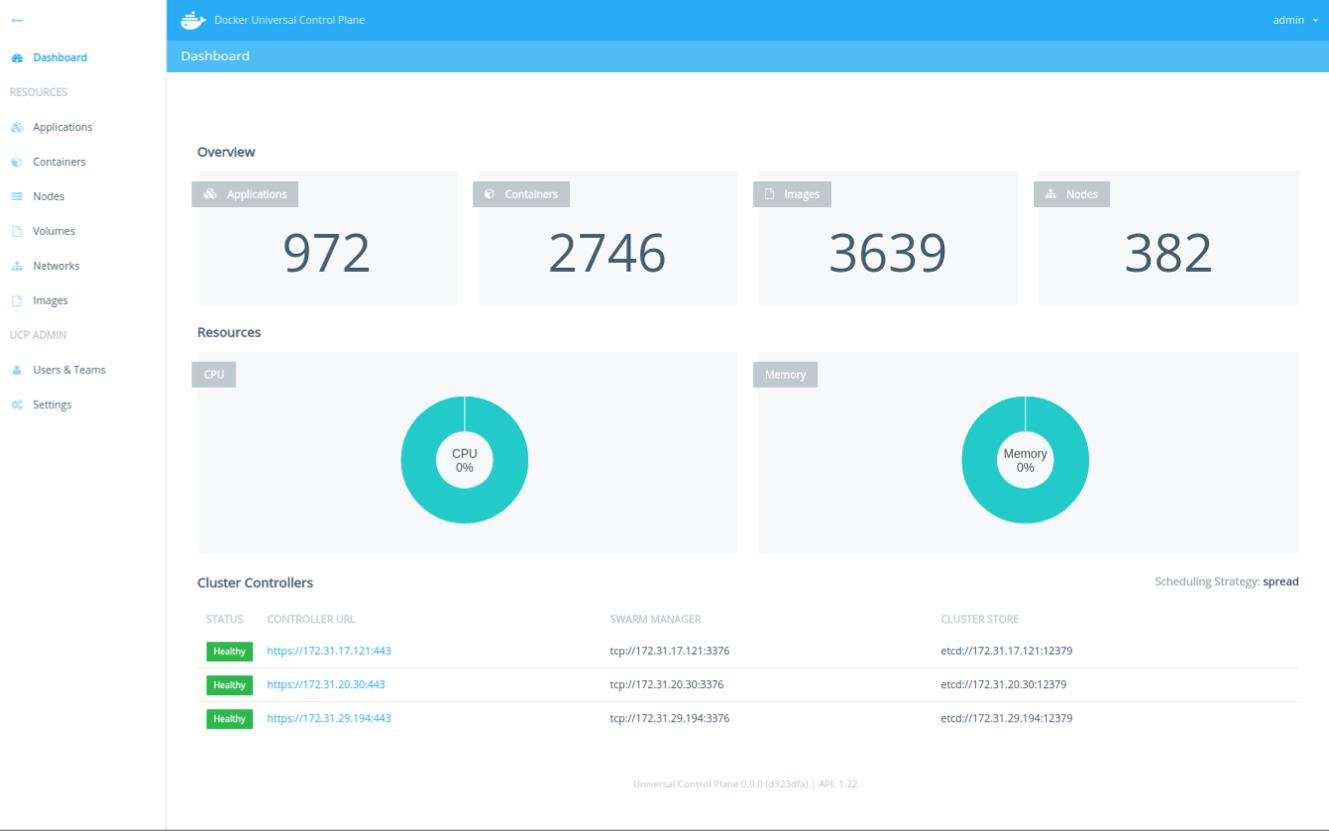 ducp_dashboard