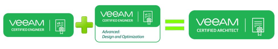 VeeamCertificationPath