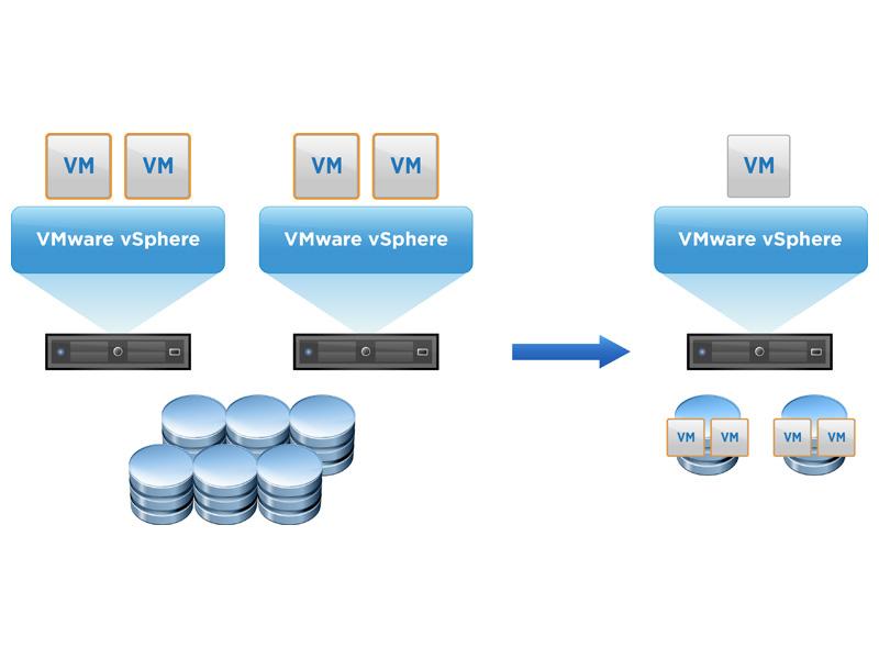 vSphere Data Protection AdministrationGuide - VMware