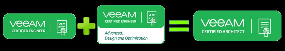 VeeamCertificationPath